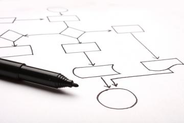 Mejorar procesos de tu Call Center