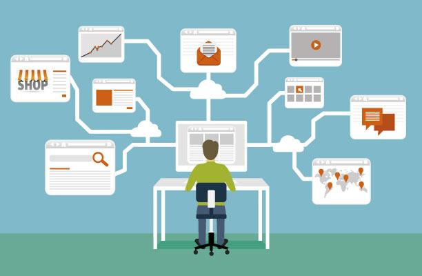 Por qué automatizar el marketing en redes sociales