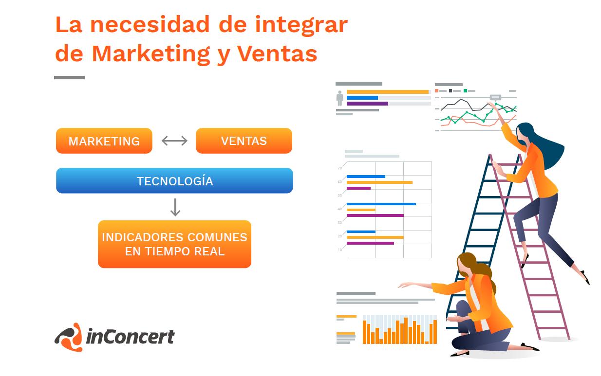 Tecnología de marketing y ventas para PYMES