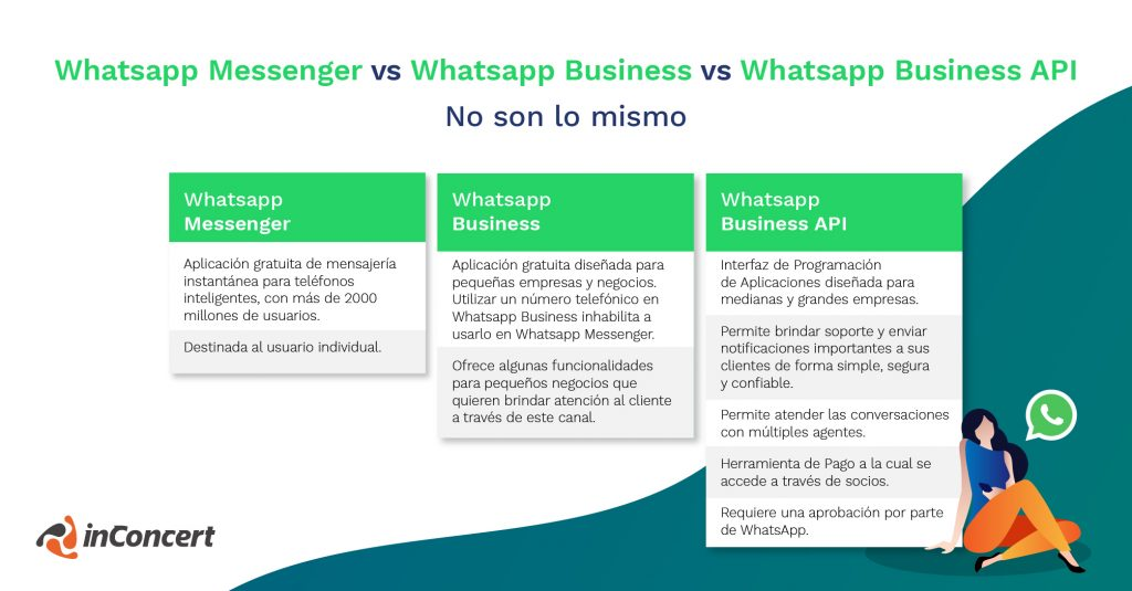 Cómo obtener tu WhatSapp Business API
